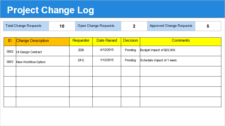 Monthly Status Report Template PPT Download | Template and Project