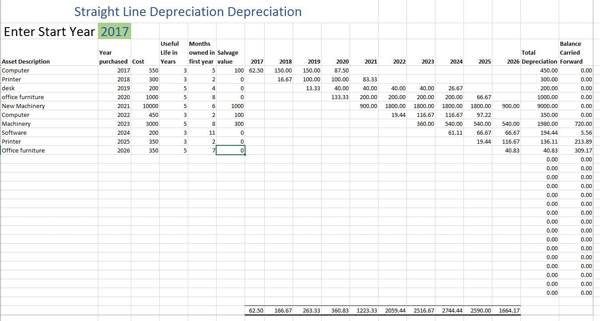 Depreciation Schedule Template for Straight Line and Declining Balance