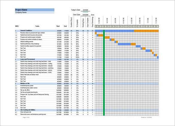 8+ Construction Timeline Templates – Free Excel, PDF Format