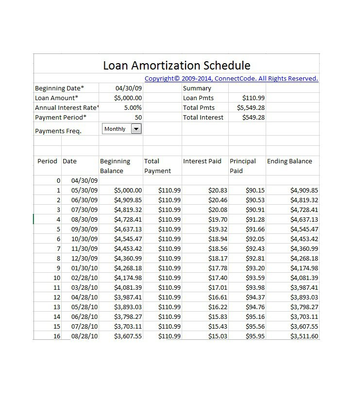 28 Tables to Calculate Loan Amortization Schedule (Excel