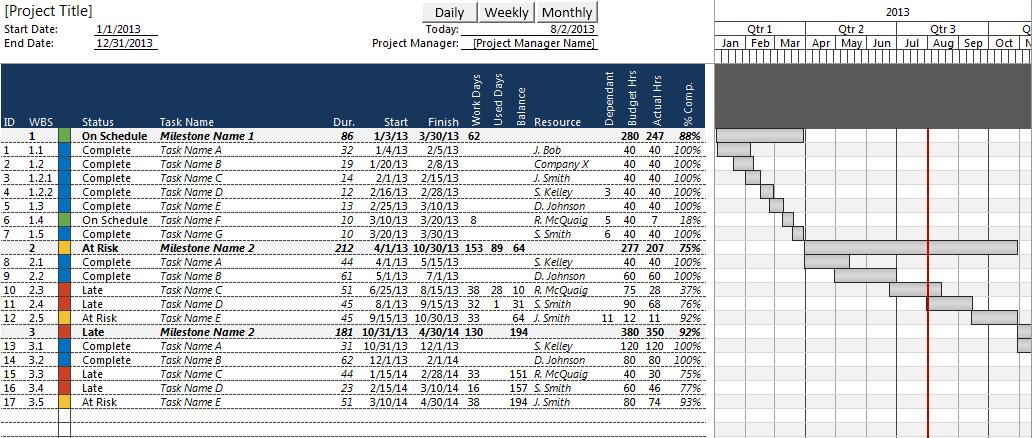 Gantt Chart Template for Excel 2010   Robert McQuaig Blog