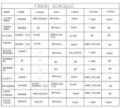 Interior Finish Schedule Template