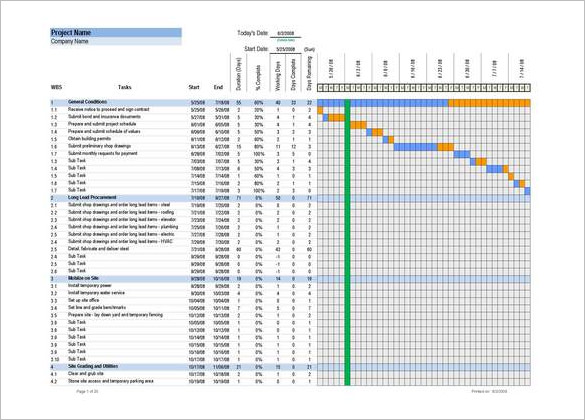 Excel Construction Schedule Template | beneficialholdings.info