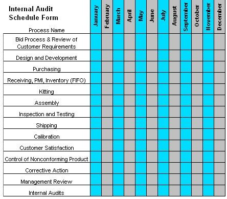 Internal Audit Schedule Free