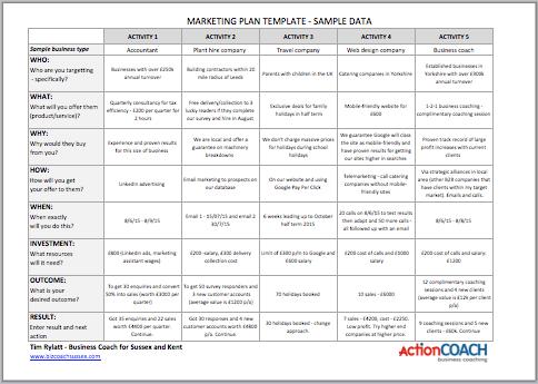 30 Images of Templates Marketing Plan | helmettown.com
