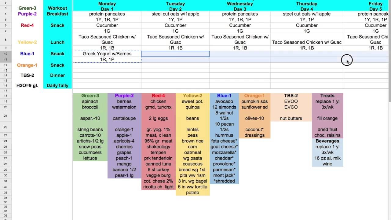 Meal Plan Template Google Docs