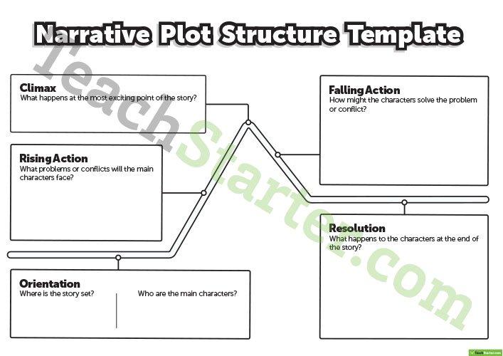 Writing a Narrative Template Teaching Resource – Teach Starter