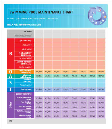 Pool Maintenance Schedule Template Printable Schedule