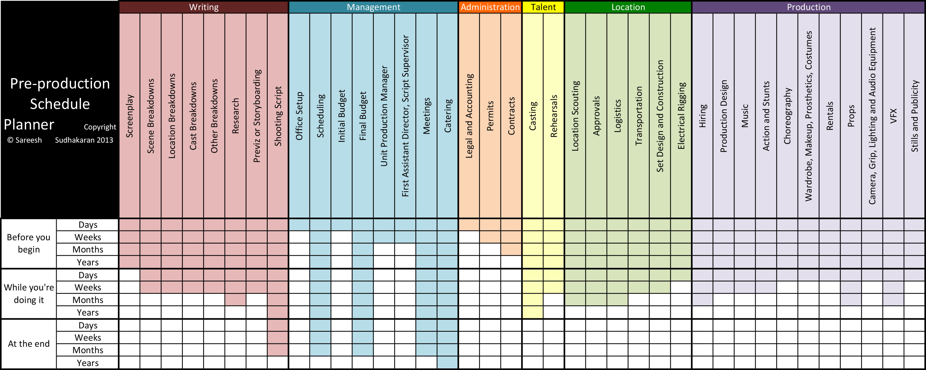 Production Schedule Template Excel Choice Image Templates