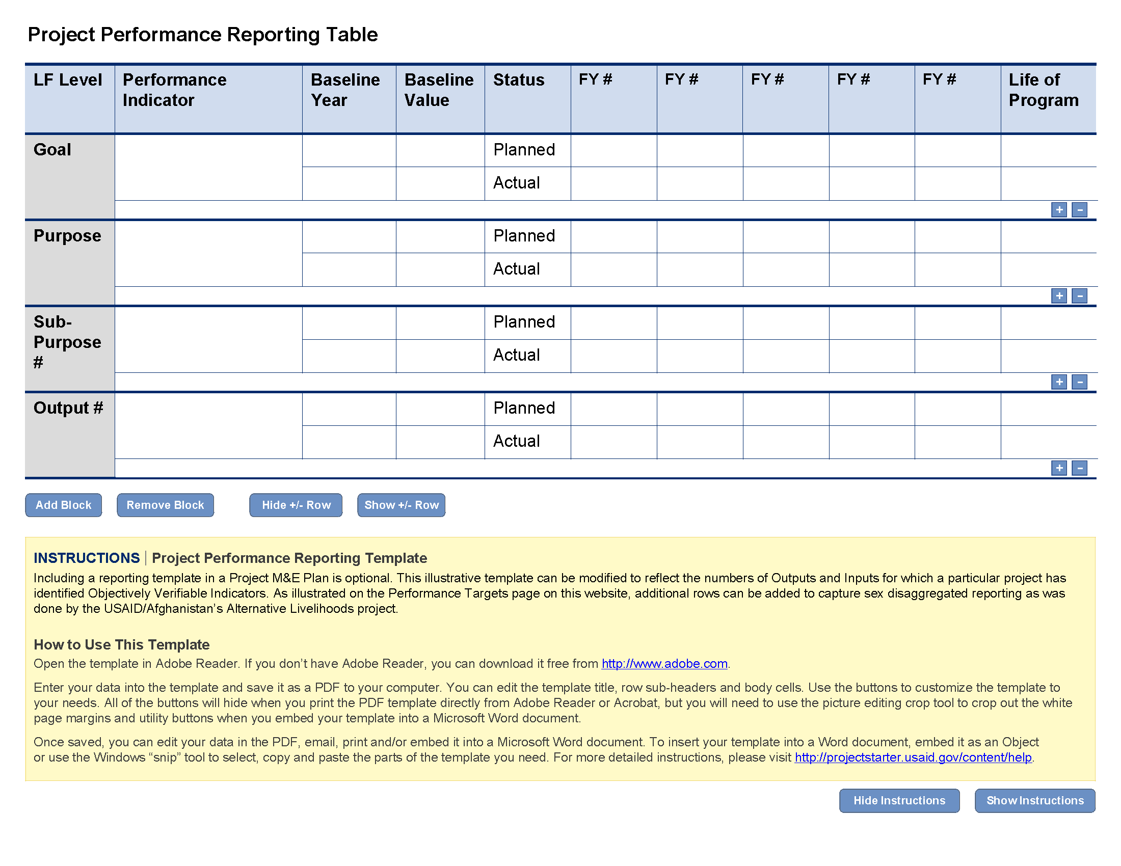 Project Performance Reporting Template | Project Starter — USAID