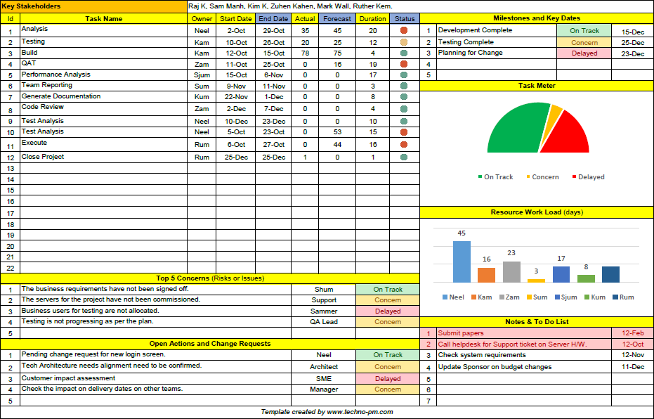 microsoft excel templates download one page project manager excel