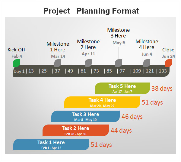 Project Plan Template Free Download | business letter template