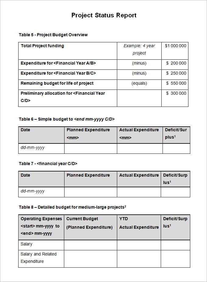 Project Report Format. Sample Project Status Report Template