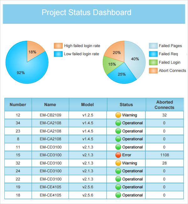 project status ppt Londa.britishcollege.co