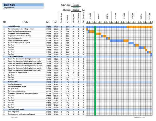Residential construction schedule template excel full picture more