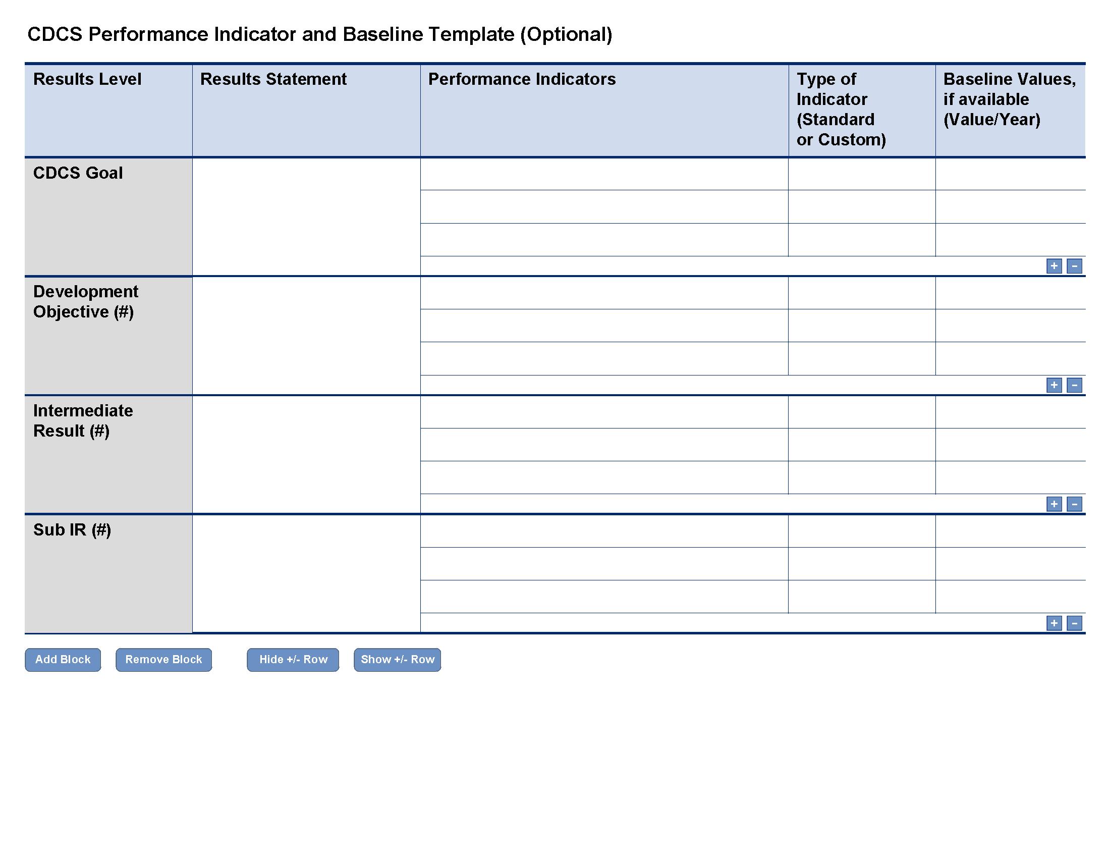 CDCS Performance Indicator and Baseline Template (Optional