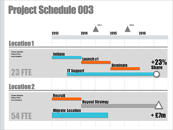 presentation schedule template powerpoint template schedule