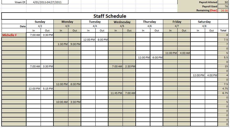 29 Images of Monthly Staffing Template For Patients | lastplant.com