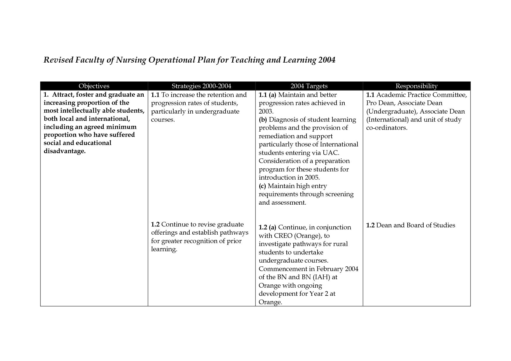 Teaching Plan Template For Nurses