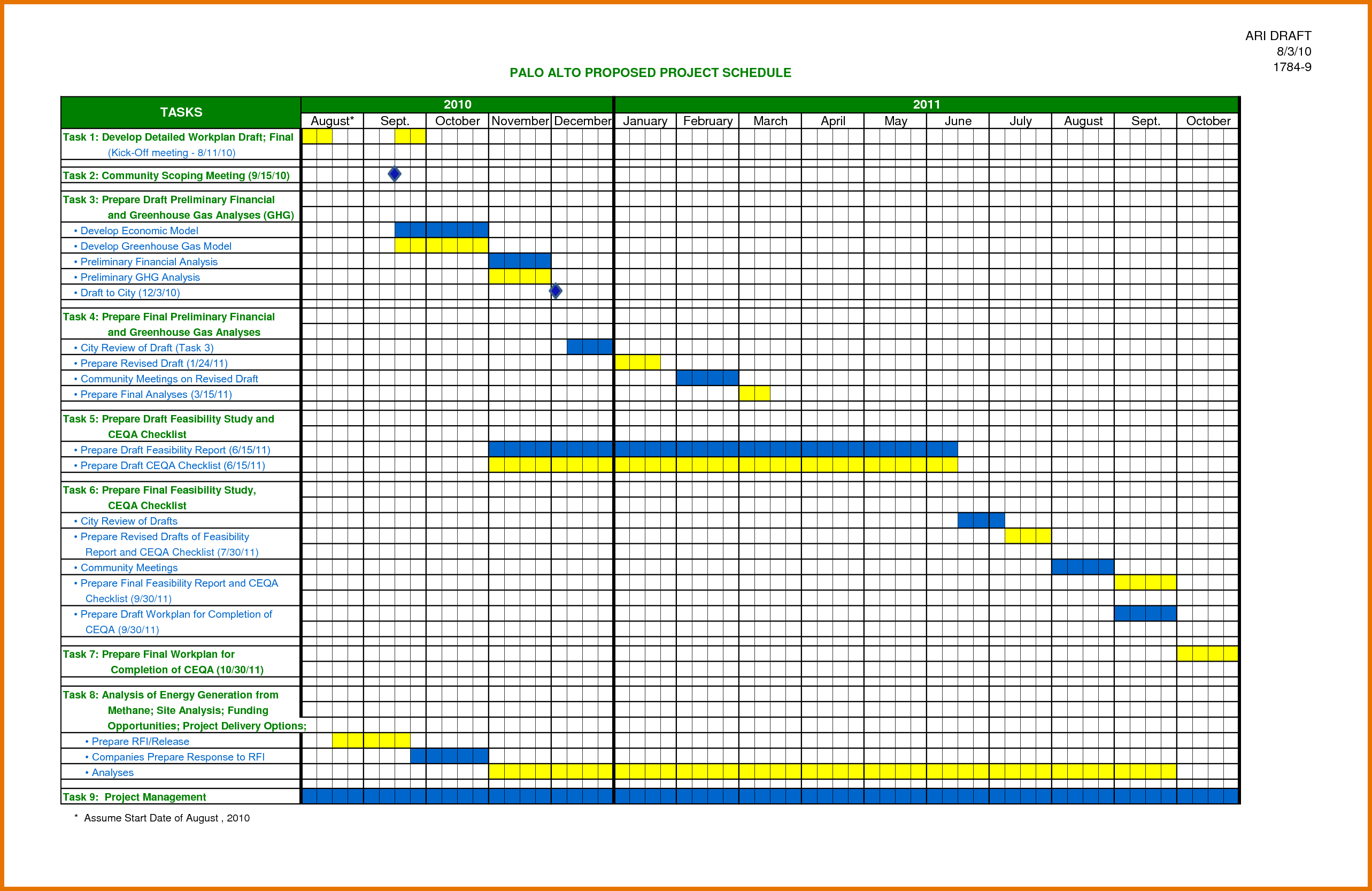 Excel project timeline template visualbrains.info