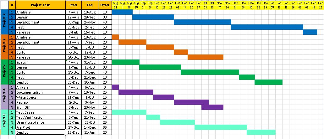 timeline for excel Londa.britishcollege.co