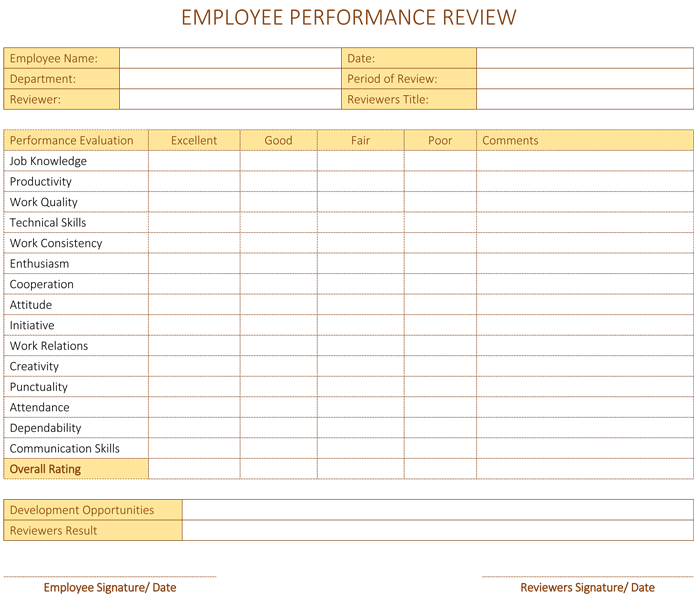 employee review format Londa.britishcollege.co