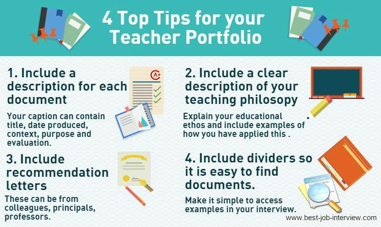 28 Images Of Portfolio Table Of Contents Template Infovia Teaching