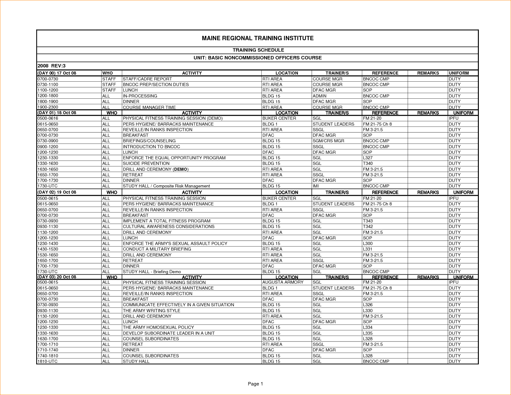 28 Images of Military Reserve Training Plan Template | leseriail.com