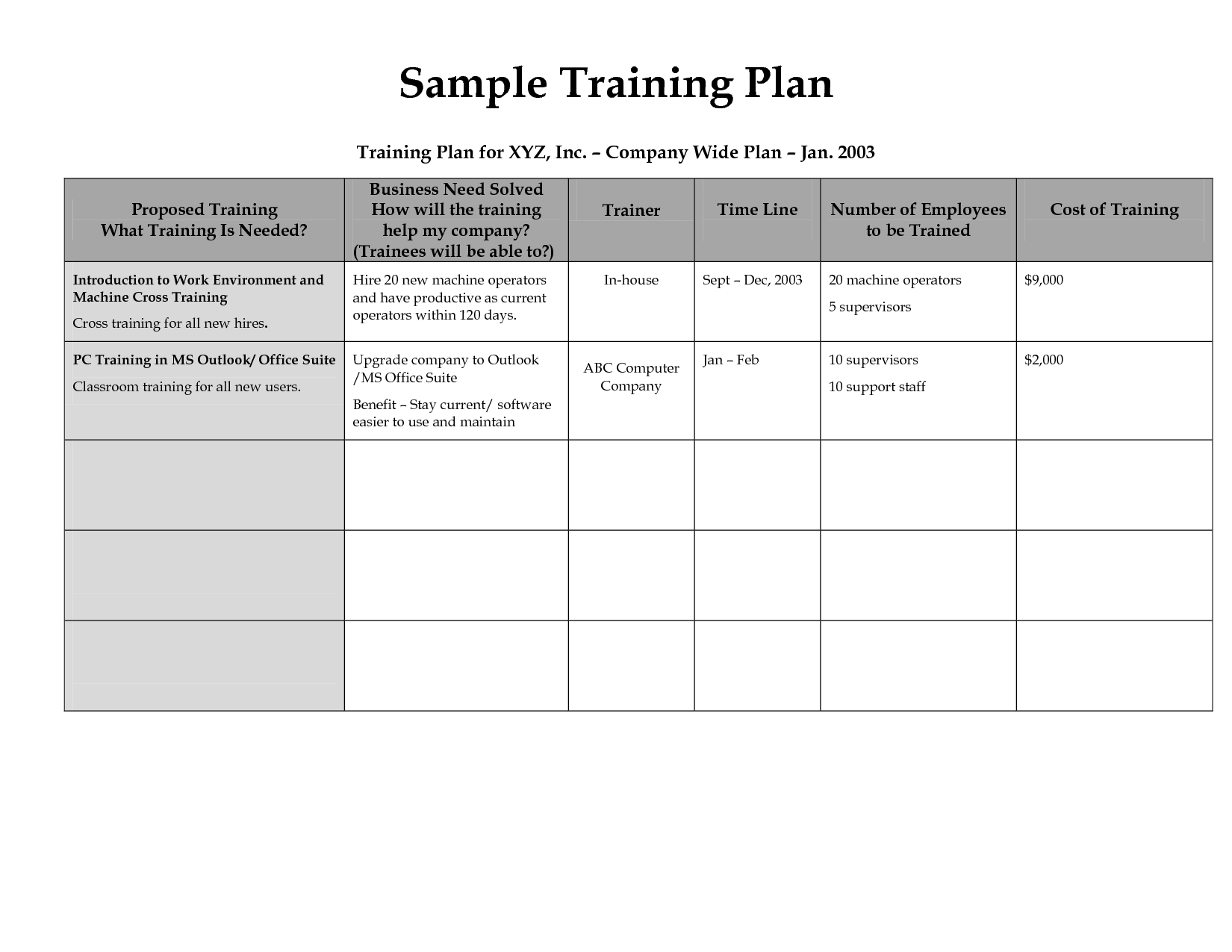 Free Printable Employee Training Plan Template For Ms Word Or
