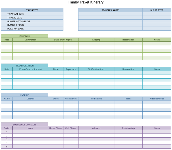Useful Travel Itinerary Templates