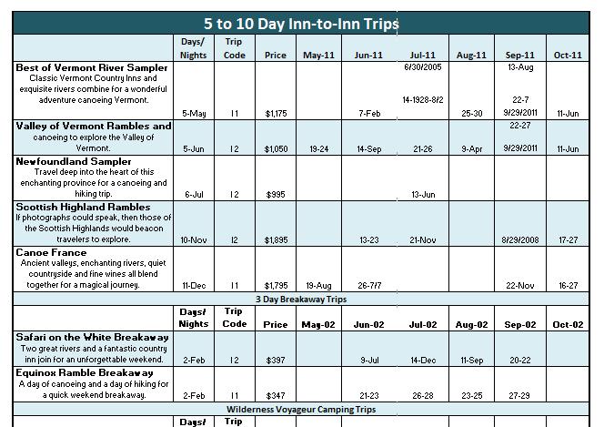 trip schedule template free