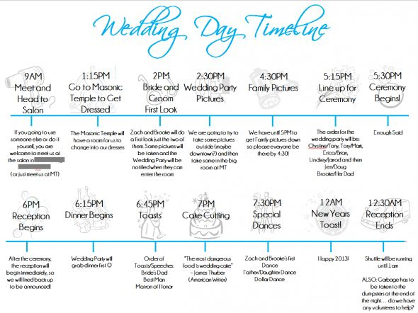 Wedding Schedule Templates – 29+ Free Word, Excel, PDF, PSD Format