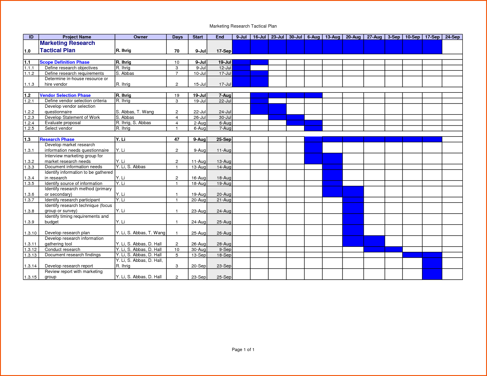 26 Images of FY Work Schedule Template Excel | diygreat.com