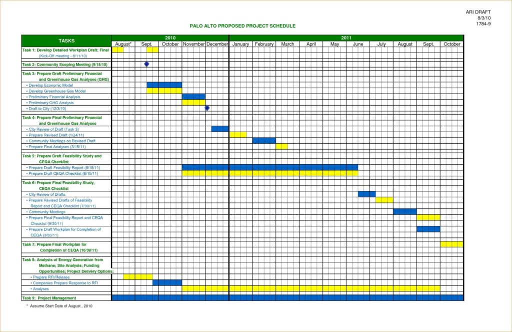 Labor Schedule Template: It helps you to create a work schedule of